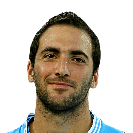 Gonzalo Higuaín FIFA 14 - 87 WCMOTM - Prices and Rating ...