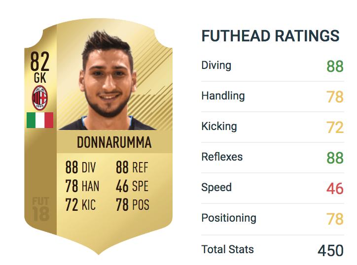 neuer fifa 18 card