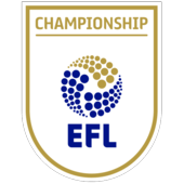 England EFL Championship · FIFA 19 Ultimate Team Players