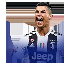 Cristiano Ronaldo Fifa 20 Player Ratings Prediction Futhead
