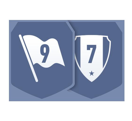 Hybrid Master - Squad Building Challenge - FIFA 19 Ultimate