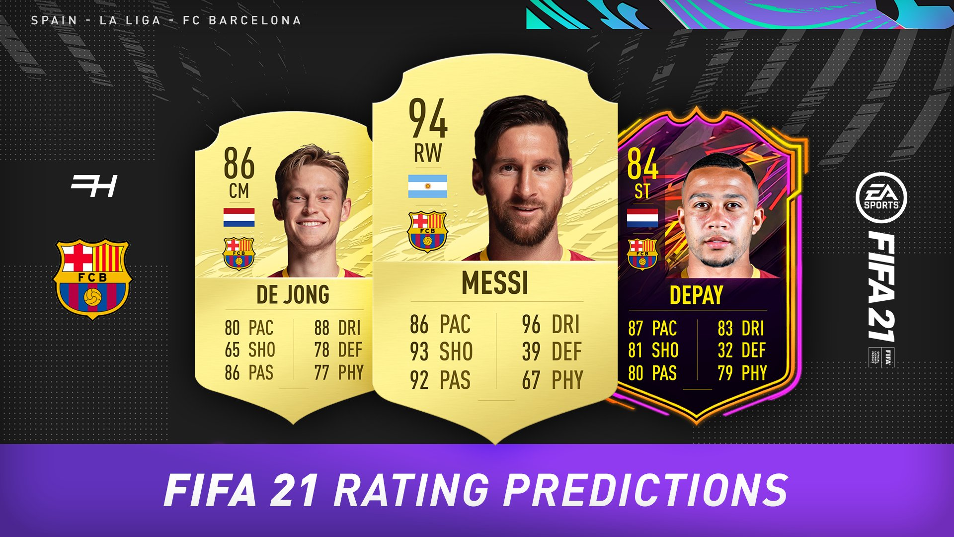 Fifa 21 Rating Predictions Barcelona Futhead News