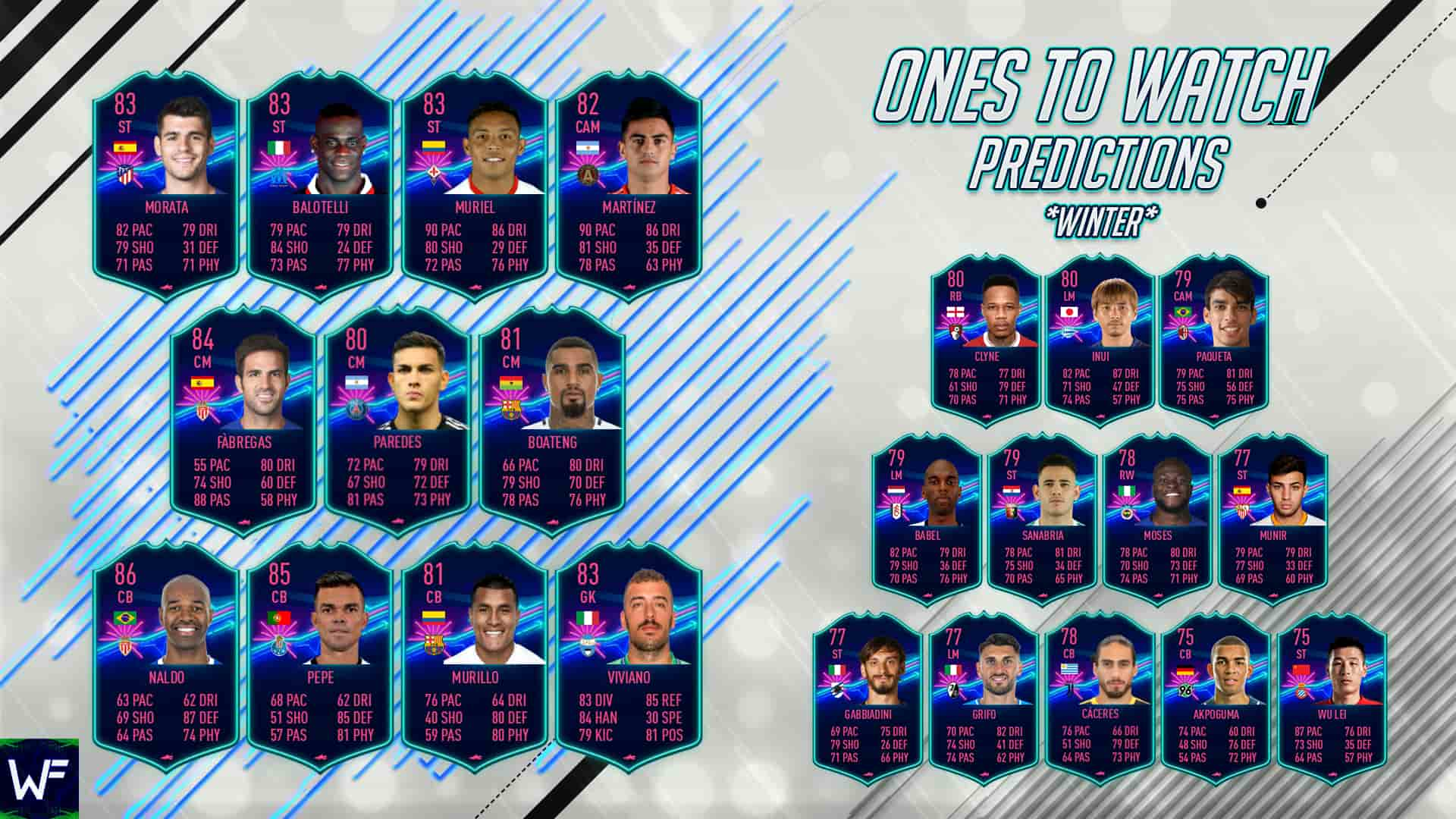 FUT 19 Winter Ones to Watch Predictions - Futhead News