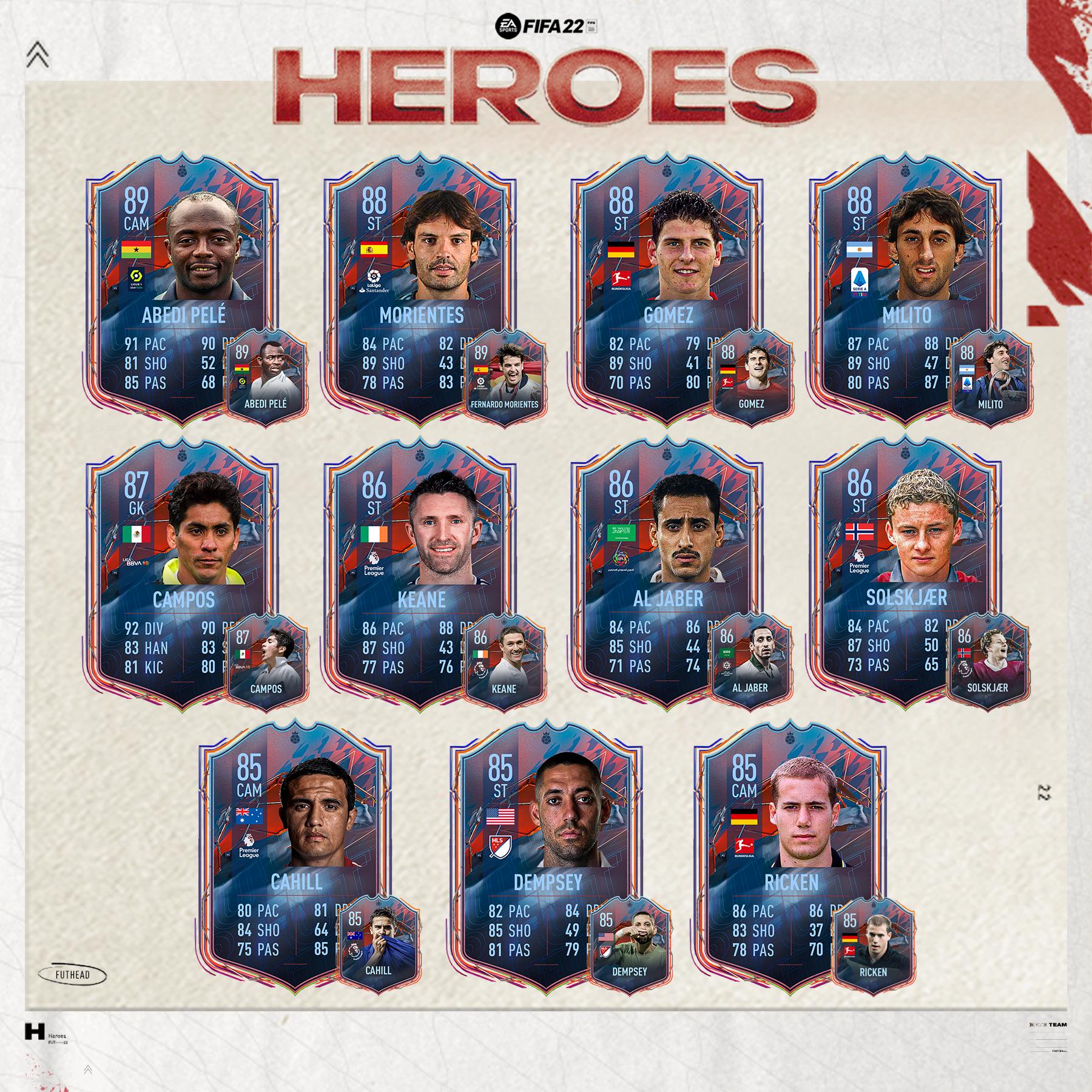 Confirmed Fifa 22 FUT Heroes