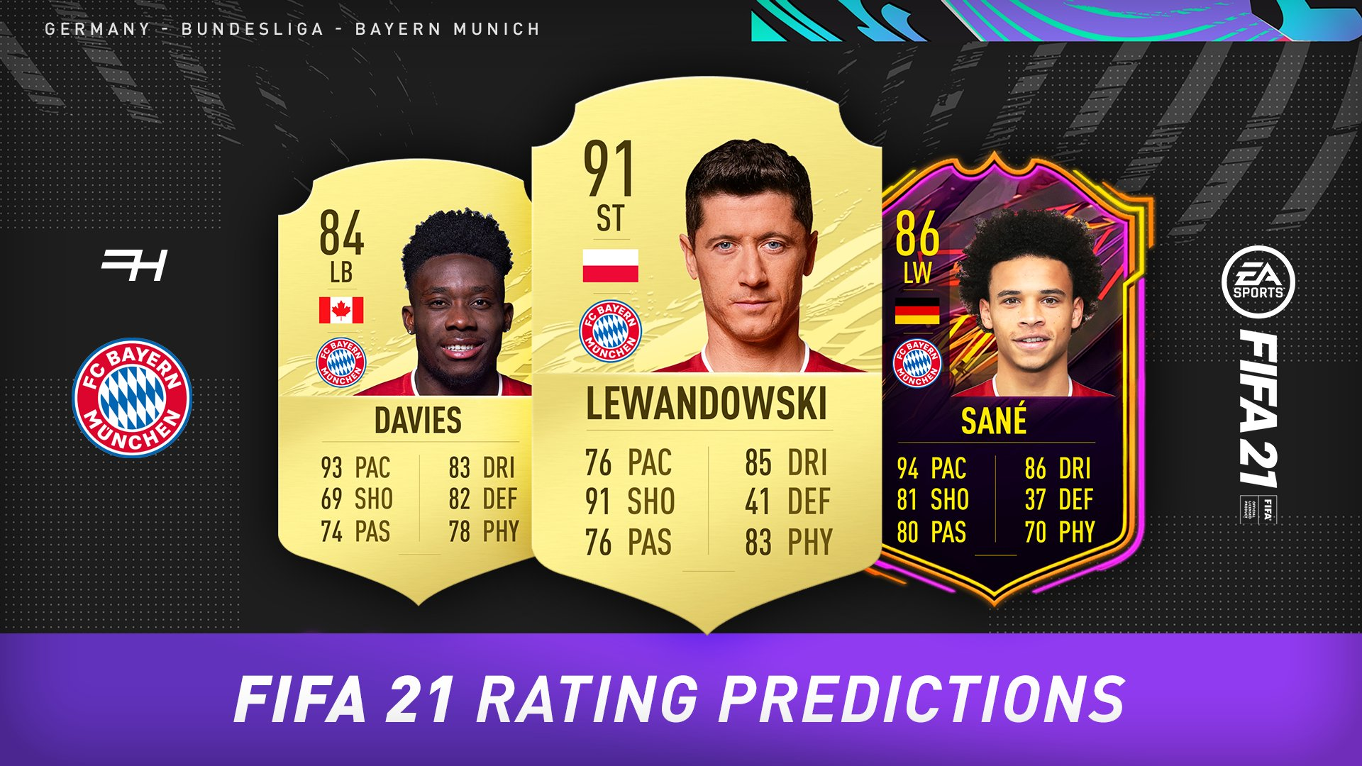 fifa 21 rating predictions bayern munich futhead news fifa 21 rating predictions bayern