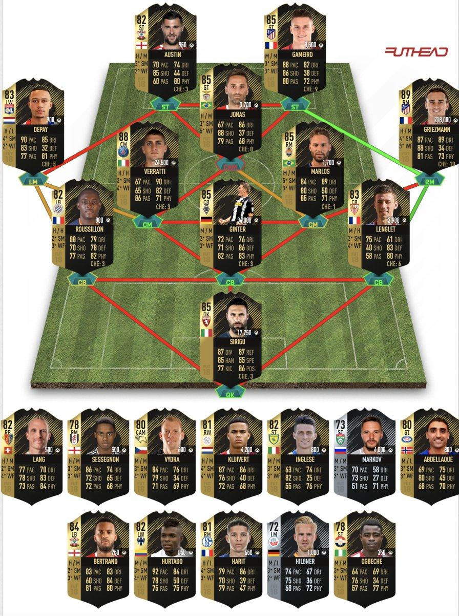 Fifa 18 Totw 5 Predictions