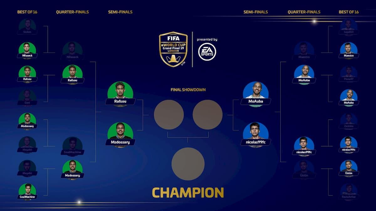 FIFA 19 - Futhead News