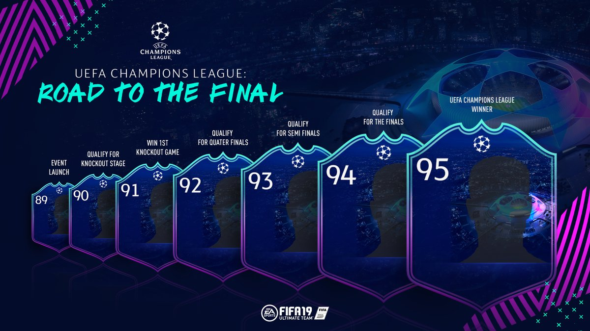 here s how fifa 19 s road to the final champions league upgrades